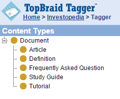 Investopedia Documents Types